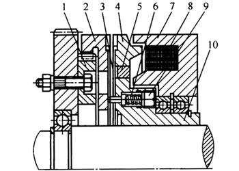 电磁式按摩器的工作原理