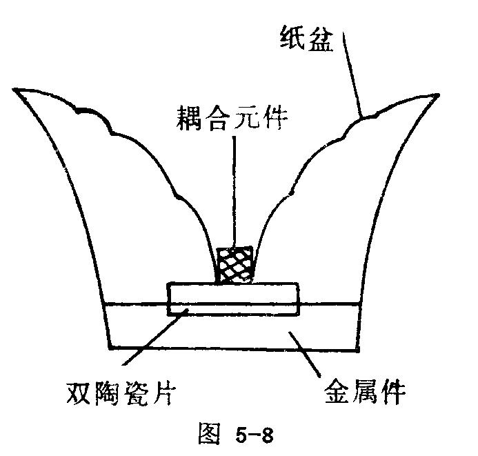 电子元器件 电声器件 拾音器