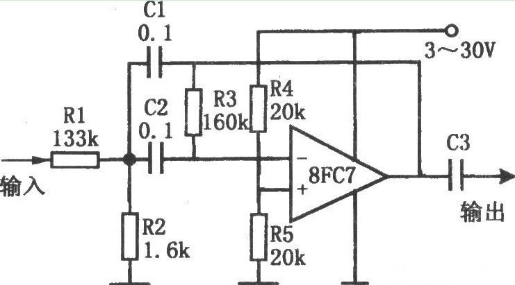 1、带通滤波器的工作原理:   一个理想的滤波器应该有一个完全平坦的通带,例如在通带内没有增益或者衰减,并且在通带之外所有频率都被完全衰减掉,另外,通带外的转换在极小的频率范围完成。实际上,并不存在理想的带通滤波器。滤波器并不能够将期望频率范围外的所有频率完全衰减掉,尤其是在所要的通带外还有一个被衰减但是没有被隔离的范围。这通常称为滤波器的滚降现象,并且使用每十倍频的衰减幅度dB来表示。通常,滤波器的设计尽量保证滚降范围越窄越好,这样滤波器的性能就与设计更加接近。然而,随着滚降范围越来越小,通带就变得
