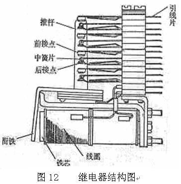 什么是信号继电器,它与一般中间继电器的区别答:中间继电器是为了