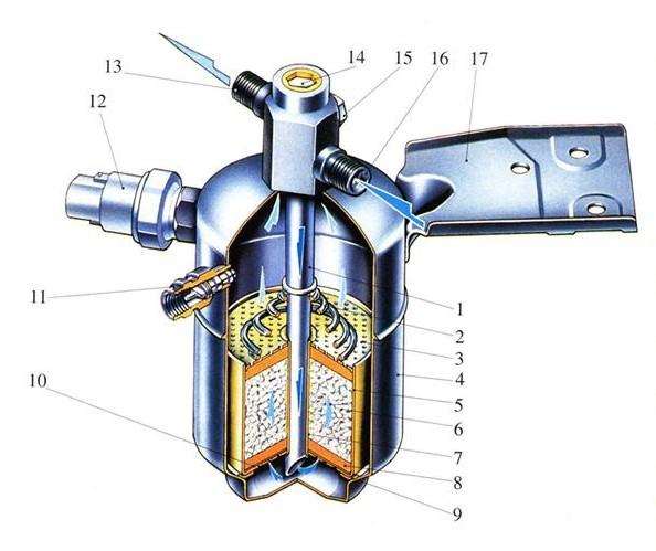 机械工业行业 制冷设备    制冷设备的工作原理:   ①压缩式制冷机.