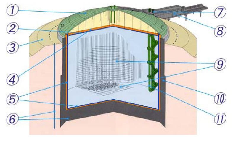 lng立式储罐结构图