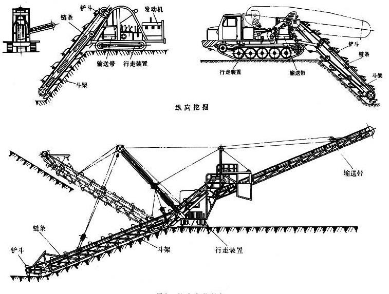 液压机械设计图