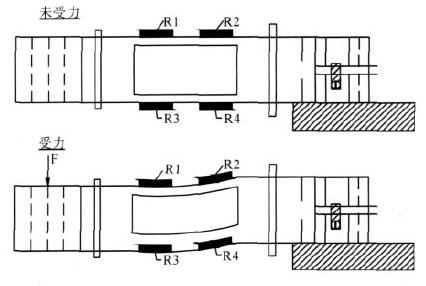称重传感器电位计vishay电位器vishay厚膜功率电阻vishay位移传感器